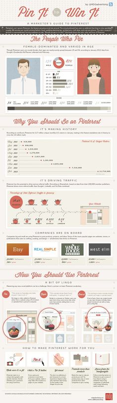 Why You Should be on Pinterest [Infographic]