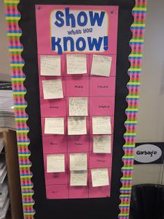 """Show what you know"" post-it responses on top of each students name"
