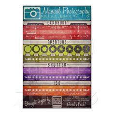Manual Photography Cheat Sheet Print from Zazzle.com $50