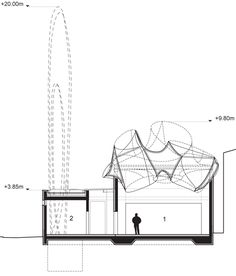 Don't really like the building but like the drawing. Martin Luther Church by Coop Himmelb(l)au contemporari architectur, architectur draw, coop himmelblau, eclesiast architectur, churches, luther church, martin luther, church hainburg