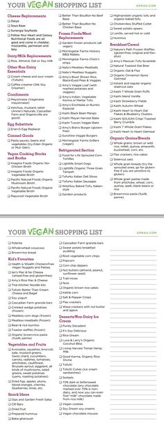 FREAKING LOVE THIS! i needed a little guide #vegan #glutenfree #foodporn #cleanfood #healthy #healthysurprise #nutrition #soyfree #whatveganseat