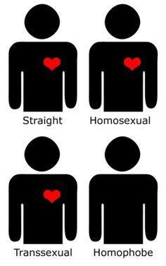 love all, equally