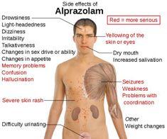 side effects of xanax nclex pharmacology, nurs school, side effects, alprazolam xanax