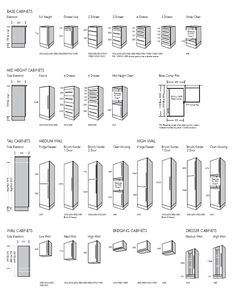 Standard kitchen dimensions | Kitchen Love | Pinterest
