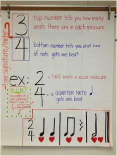 MORE Music Anchor Charts! Time signature and the staff.