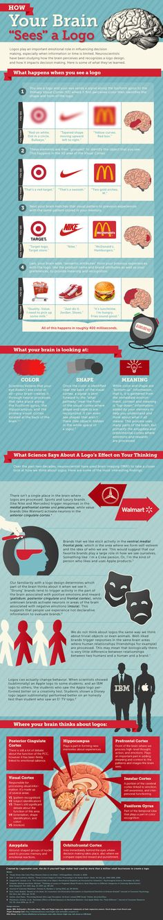 "How Your Brain ""Sees"" Logos [Infographic], via @HubSpot"