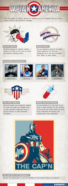 lol Nice! Captain America (infographic)