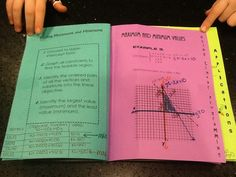 Finding maximum and minimum values linear programming foldable