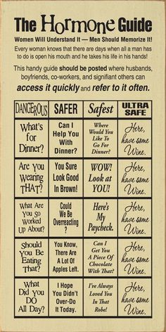 The Hormone Guide growth hormone