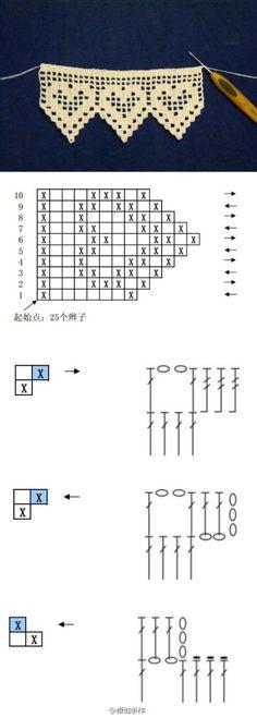 Esquemas Diagramas Patrón Crochet Ganchillo