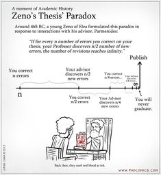 'Zeno's Paradox' as applied to thesis writing