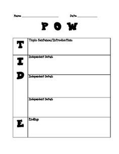 graphic organizer for informational writing