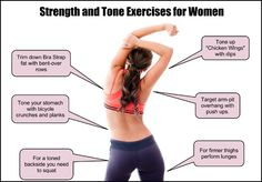 Good general strength exercises for women and common body predicaments. All these areas do improve with regular full-body strength and cardio exercise, too. #Strength #Weights #Toning #Exercises #Workout #Exercise
