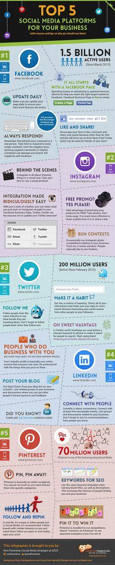 Top 5 Social Media Platforms For Your Business #infographic #homeofsocial #socialmediatips