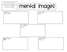 Mental Images