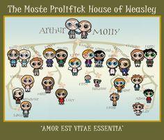 harri potter, angel wings, family trees, famili tree, girl style, weasley famili, hous, harry potter, families