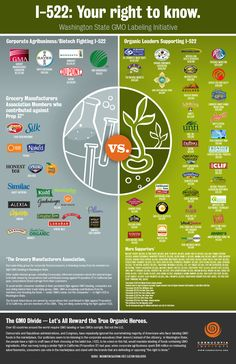 Support companies that believe we have a right to know what we're eating. #GMOLabeling