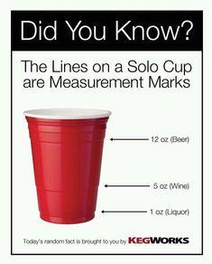 Solo cup measure