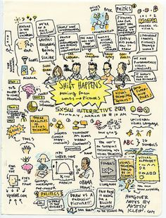 Shift Happens: Moving from Words to Pictures - SXSW Interactive 2009 by Austin Kleon, via Flickr