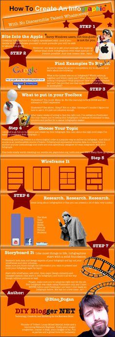 How To Create An Infographic via makeuseof.com
