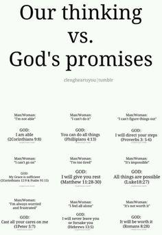 Our thinking vs Gods promises