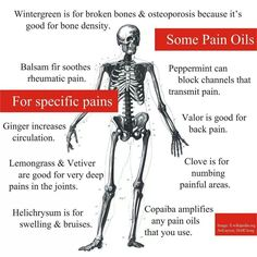 Essential oils for pain management