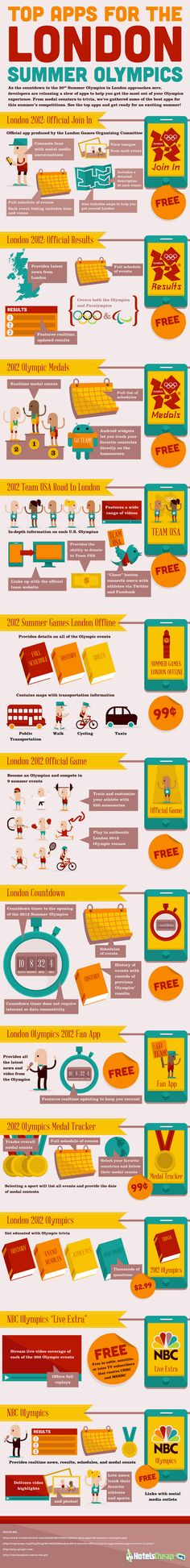 Top Apps for the London Summer #Olympics #infographic // Las mejores Apps de los JJOO de Londres #infografia (repinned by @ricardollera)