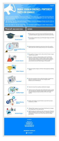Image Search Engines: Pinterest Takes on Google (Infographic)