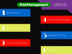 iPad Management in Elementary by Heather Kilgore