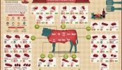 Infographic: Know Your Meat, A Cheat Sheet To Cuts Of Beef - DesignTAXI.com