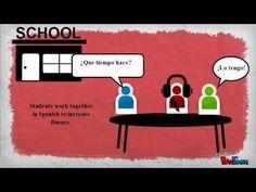 Spanish Flipped Classroom Explanation.  www.spanish-school-herradura.com