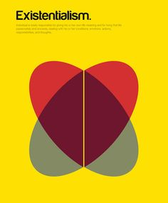 Philographics: Infographic Posters Reduce Huge Philosophical Ideas To Shapes And Colors