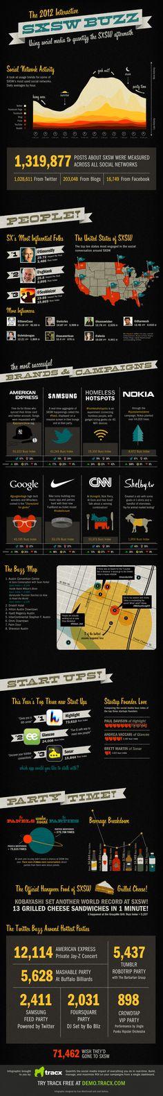 SXSW 2012 #socialmedia Buzz #Infographic