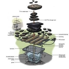 How to Build a Stacked Rock Fountain - step-by-step instructions
