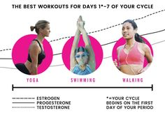 Greatist Workout of the Day: Wednesday, March 26th forecasting