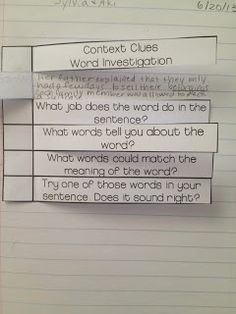 Great post on Reader's/Writer's Workshop. Love the context clues foldable! Buzzing with Ms. B (blog): Reader's Workshop MiniSeries: Episode Five: Independent Reading & Reading Responses