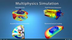 What exactly is COMSOL Multiphysics anyway? COMSOL Multiphysics is a simulation environment designed with real-world applications in mind. The idea is to mimic as closely as possible effects that are observed in reality. To do this, there is the need to consider multiphysics.