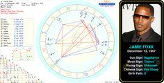 Jamie Foxx's birth chart.   Eric Marlon Bishop, professionally known as Jamie Foxx, is an American actor, singer-songwriter, stand-up comedian, and talk radio host. #astrology #birthday #sagittarius #birthchart #natalchart #celebrity #jamiefoxx