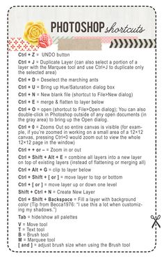 I don't use Photoshop, but if I learn down the road, I'm sure this tutorial will come in handy. Photoshop shortcuts.