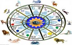 Hindu Horoscope by Birth Date - You can contact us to get horoscope predictions based on moon sign and also you can get here using birthdate. CLICK HERE to see more - http://www.astrology-prediction.net/hindu-horoscope-birth-date/