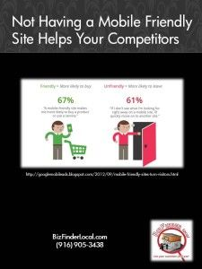 Mobile Friendly Sites Turn Visitors into Customers. http://bizfinderlocal.com/category/mobile