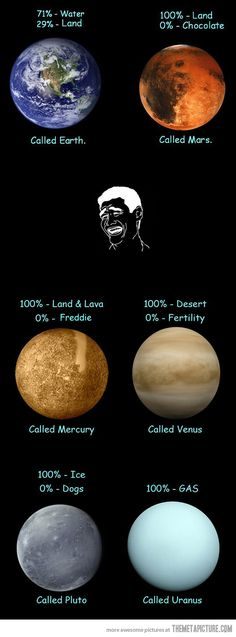 The names of the planets… funny
