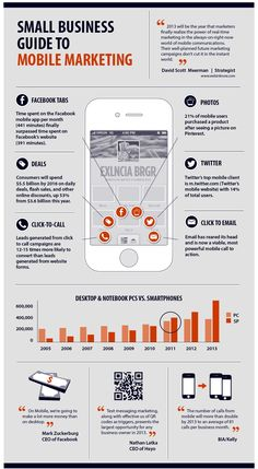 Guía de marketing móvil para pymes #infografia #infographic #marketing