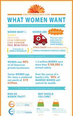 What Women Want, Girlfriendology, Infographic, Marketing to women