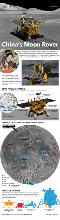 How China's Chang'e-3 Moon Rover Yutu Works (Infographic) by Karl Tate, Infographics Artist   |   December 06, 2013