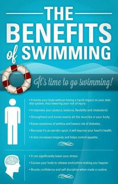 I am going to start swimming everyday
