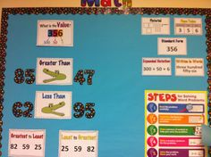 Math Interactive Bulletin Board