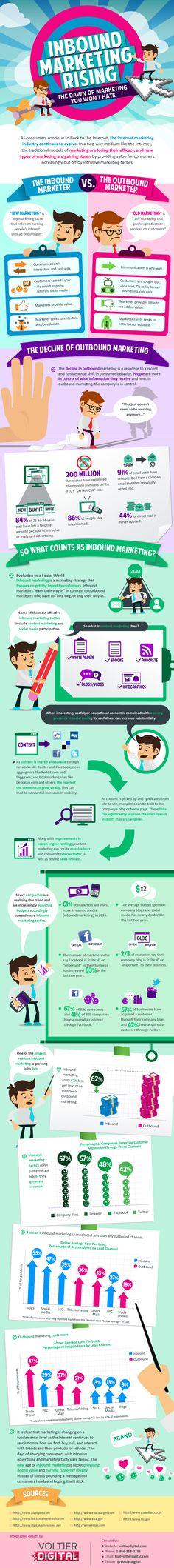 market infograph, social media, outbound market, busi, market rise, content market, inboundmarket, inbound marketing, digit market