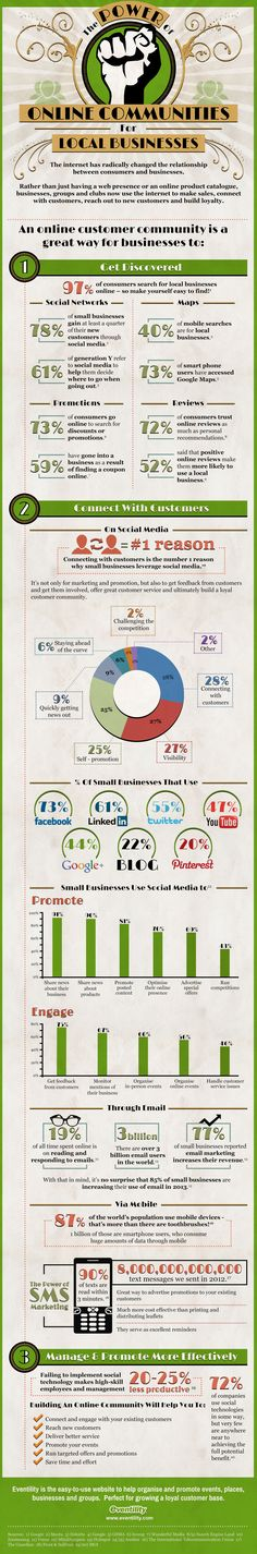 The power of online communities for local business #infographic
