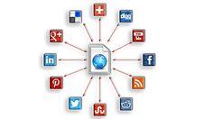 The Social Media website relationship